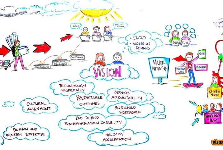 Visual-Communication-Graphic-Facilitation