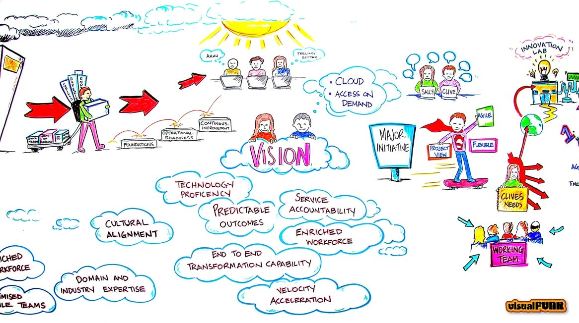Visual-Communication-Graphic-Facilitation