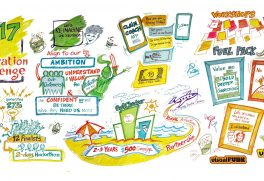 Graphic-facilitation-workshop