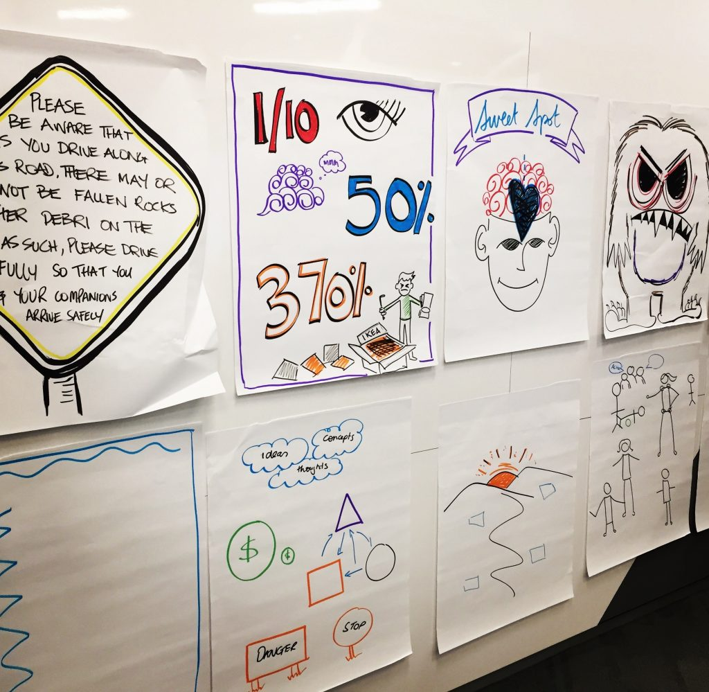 What is Graphic Facilitation