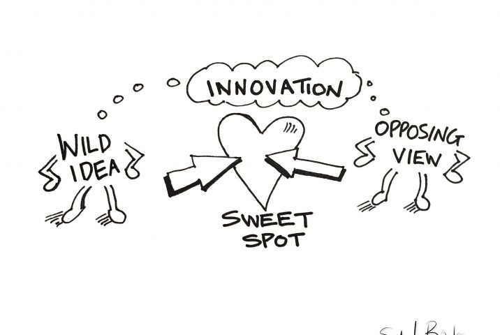 Innovation-communication-sweet-spot-VisualFunk